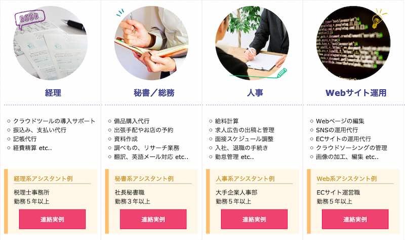 オンラインアシスタントのフジ子さんの対応業務事例