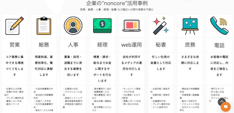 オンラインアシスタント(オンライン秘書)のnoncore(ノンコア)の業務例)